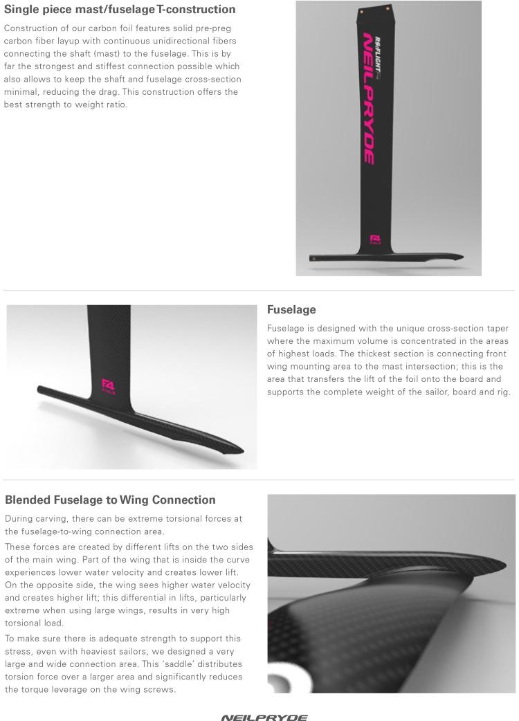 rsflight-f4-foil-product-manual-3
